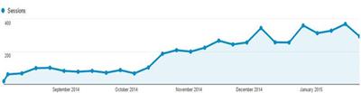 Internet Marketing Client Case Study Traffic Growth