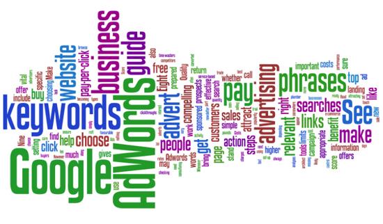 Google AdWords Keyword Group